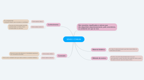 Mind Map: SENSO COMUM