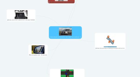 Mind Map: Automatização dos comandos  para dirigir com excelência  (1)