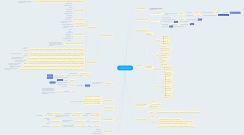 Mind Map: Explicate Problem for LackOfSkillsForI40 (1)