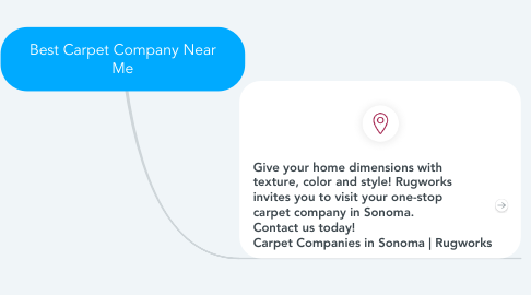 Mind Map: Best Carpet Company Near Me