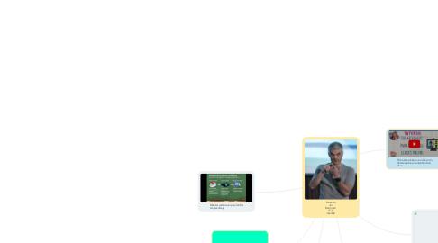 Mind Map: Entrevista Jon Bergmann Aula invertida