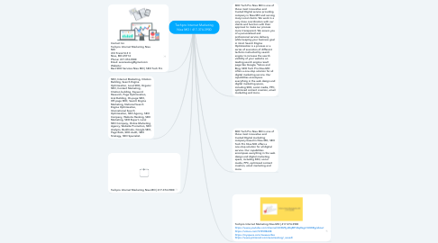 Mind Map: Techpro Internet Marketing Nixa MO | 417-374-3900