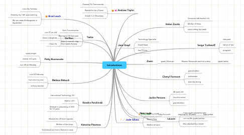 Mind Map: Introductions