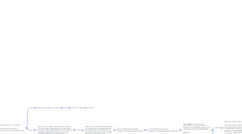 Mind Map: Inspire Mortgage Script  1