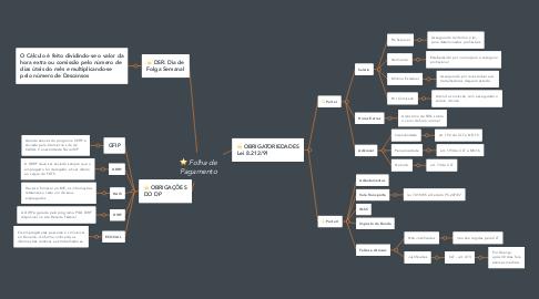 Mind Map: Folha de Pagamento