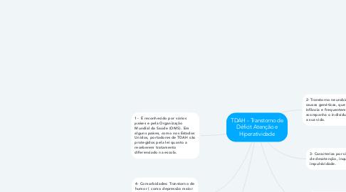 Mind Map: TDAH - Transtorno de Déficit Atenção e Hiperatividade