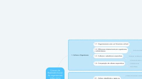 Mind Map: Criacao da Realidade Social: As organizacoes vistas como Culturas