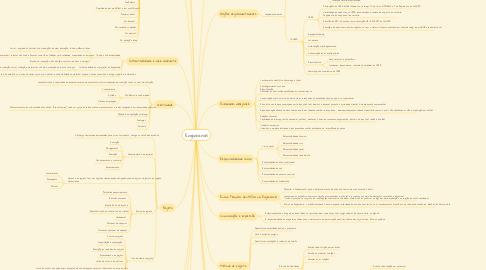 Mind Map: Engenharias