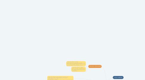 Mind Map: การรู้เท่าทันสื่อ