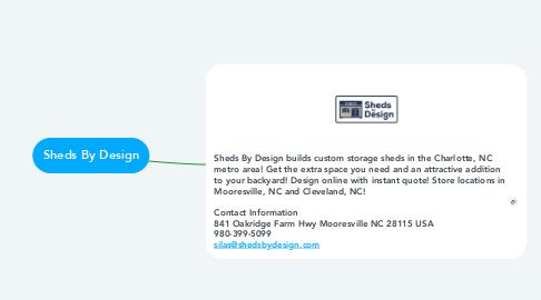 Mind Map: Sheds By Design