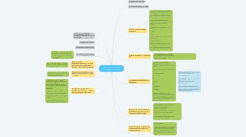 Mind Map: Har du mødt en borger med diabetes i din praktik?
