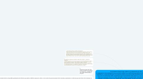 Mind Map: Procedimiento General para elaborar un presupuesto de obras.  La preparación de un presupuesto es un proceso cualitativo y cuantitativo que estima la influencia del entorno cercano y general en el costo del proyecto. El estudio económico de la obra pretende determinar los costos previsibles de su ejecución en condiciones reales, ajustadas al lugar de localización del proyecto y a los precios del mercado. Por lo anterior, es necesario hacer un análisis detallado, utilizando procedimientos racionales tendientes a evitar que se presenten propuestas económicas arriesgadas, que generalmente se basan en la lógica y la experiencia de quien elabora el presupuesto;