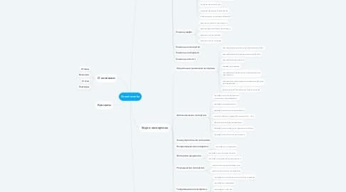 Mind Map: Grand-ocenka