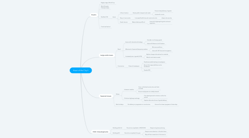 Mind Map: Heart of the City II