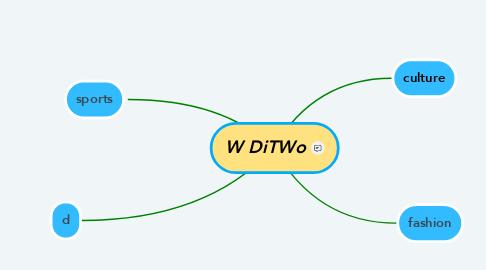 Mind Map: W DiTWo