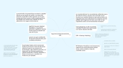 Mind Map: importnciaa de las herramientas CAT