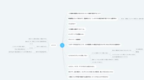 Mind Map: う