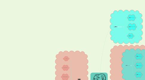 Mind Map: THỜI KÌ QUÁ ĐỘ LÊN CNXH