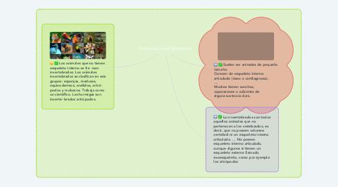Mind Map: Animales invertebrados