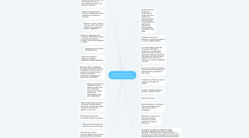 Mind Map: CALIDAD EDUCATIVA Y TECNOLOGIAS DIGITALES