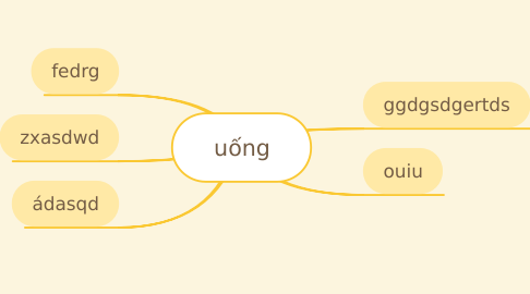 Mind Map: uống