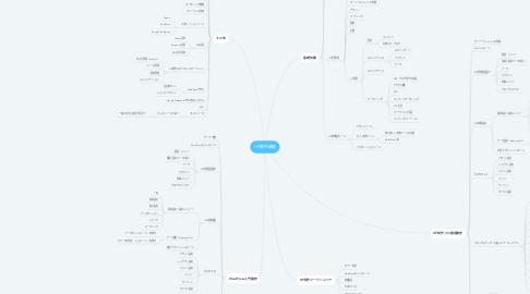 Mind Map: HP制作講座
