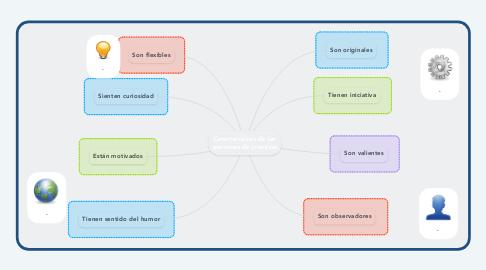 Mind Map: Características de las  personas de creativas