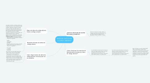 Mind Map: BASE DE DATOS DE CODIGO ABIERTO