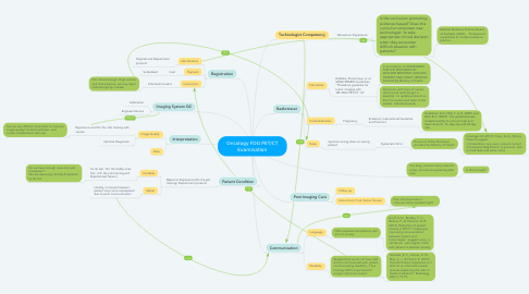 Mind Map: Oncology FDG PET/CT Examination