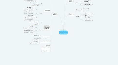 Mind Map: Một số bệnh cầu thận thường gặp