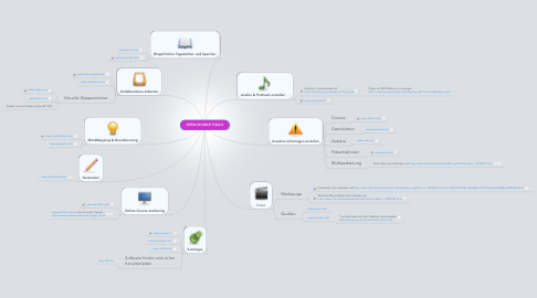 Mind Map: OPEN SOURCE TOOLS