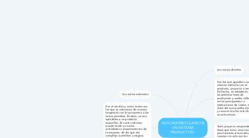 Mind Map: INDICADORES CLAVE DE UN SISTEMA PRODUCTIVO.