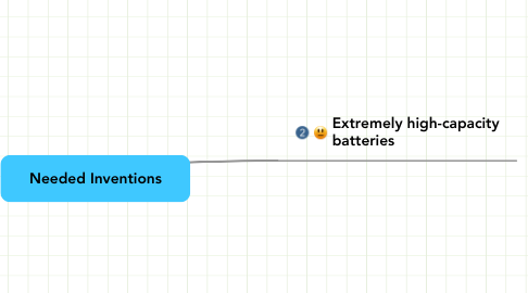 Mind Map: Needed Inventions