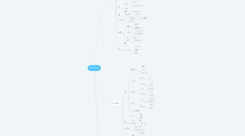 Mind Map: 見た目向上