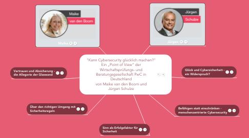 """Mind Map: """"Kann Cybersecurity glücklich machen?"""" Ein """"Point of View"""" der Wirtschaftsprüfungs- und Beratungsgesellschaft PwC in Deutschland von Maike van den Boom und Jürgen Schulze"""
