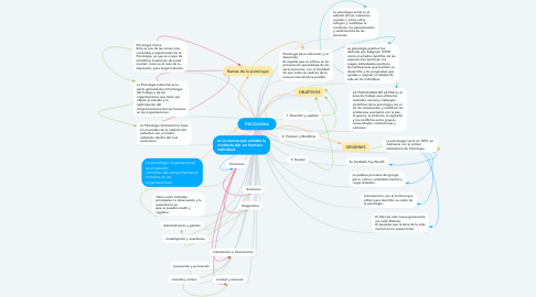 Mind Map: SOGC