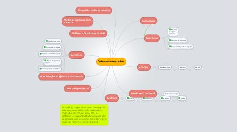 Mind Map: Treinamento esportivo