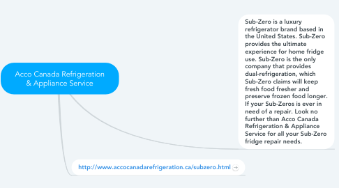 Mind Map: Acco Canada Refrigeration & Appliance Service