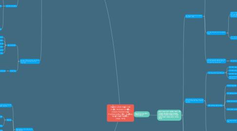 Mind Map: ĐẢNG LÃNH ĐẠO HAI CUỘC KHÁNG CHIẾN, HOÀN THÀNH GIẢI PHÓNG DÂN TỘC, THỐNG NHẤT ĐẤT NƯỚC (1945-1975)