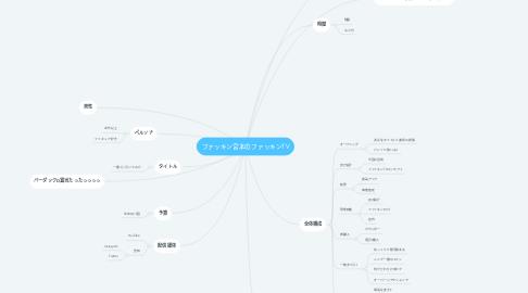 Mind Map: ファッキン宮本のファッキンTV