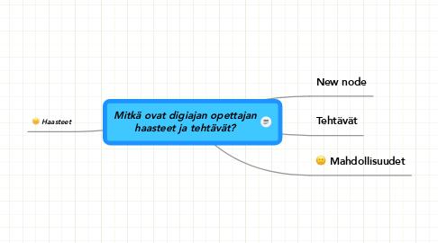 Mind Map: Mitkä ovat digiajan opettajan haasteet ja tehtävät?