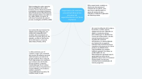 Mind Map: Importancia de mantener una actitud ética en los procesos de experimentación con Seres Humanos