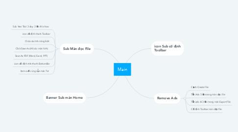 Mind Map: Main
