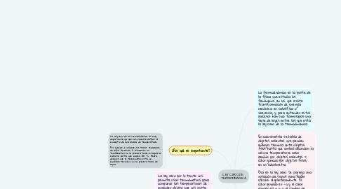 Mind Map: LEY CERO DE  TERMODINAMICA