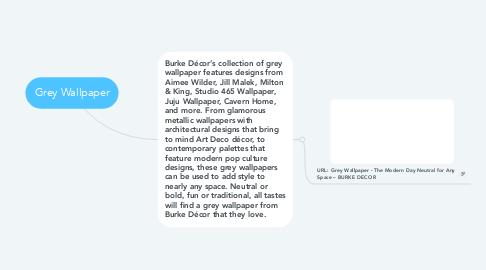 Mind Map: Grey Wallpaper
