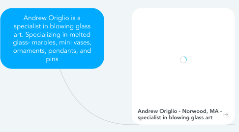 Mind Map: Andrew Origlio is a specialist in blowing glass art. Specializing in melted glass- marbles, mini vases, ornaments, pendants, and pins