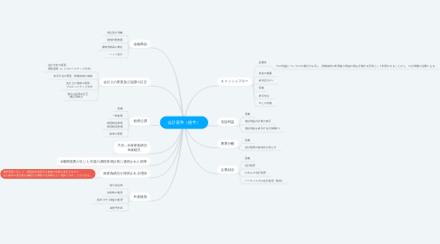 Mind Map: 会計基準(後半)