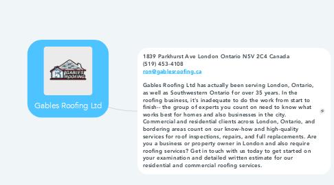 Mind Map: Gables Roofing Ltd