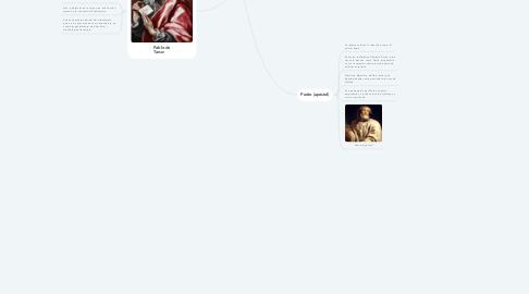 Mind Map: Personajes destacados del cristianismo