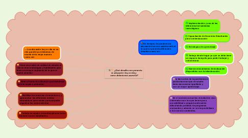 Mind Map: ¿Qué desafíos nos presenta la educación hoy en día y como deberíamos asumirla?